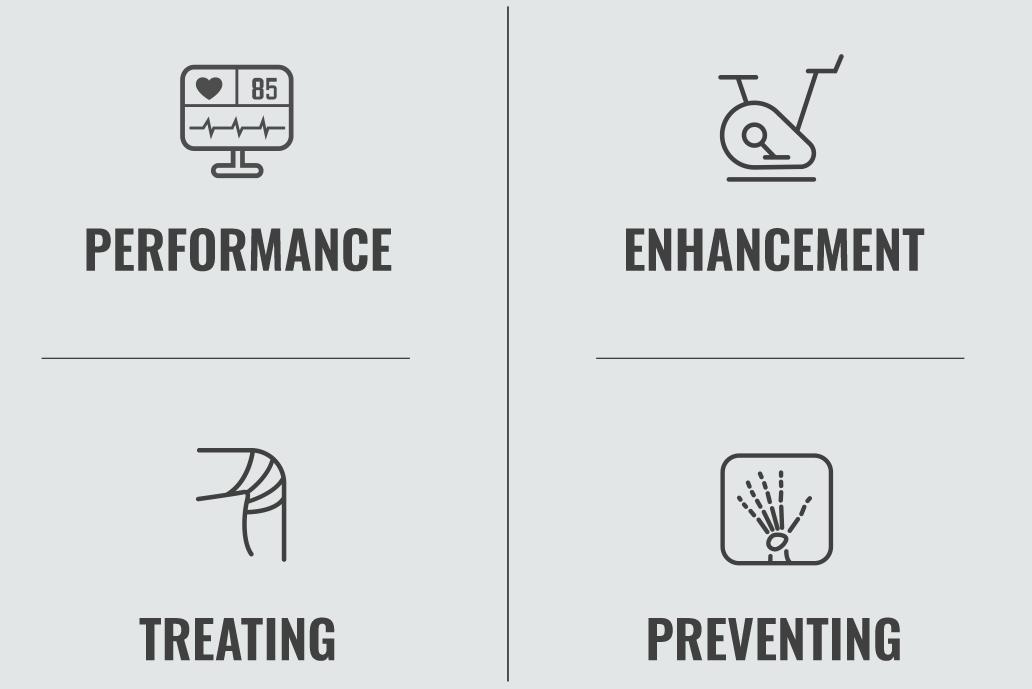 performance enhancement treating preventing